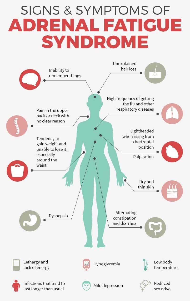 infographic signs and symptoms of adrenal fatigue syndrome