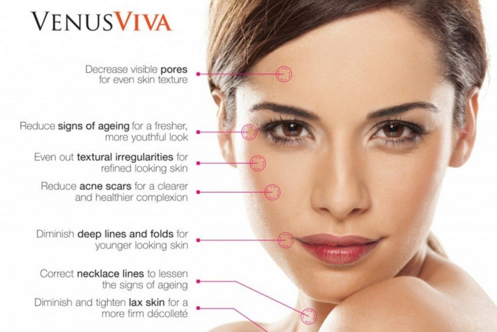 VenusViva Treatment Benefits